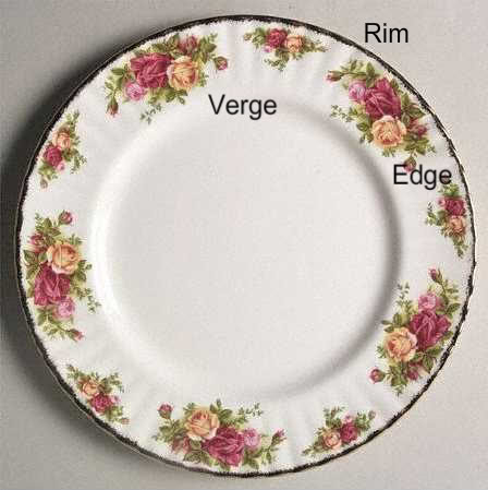 Plate with Terms